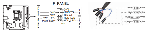 Pannel cable